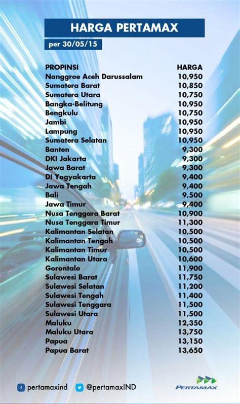 Ini Kumpulan Daftar Harga hari ini pertamina resmi naikkan harga bbm pertamax merdeka