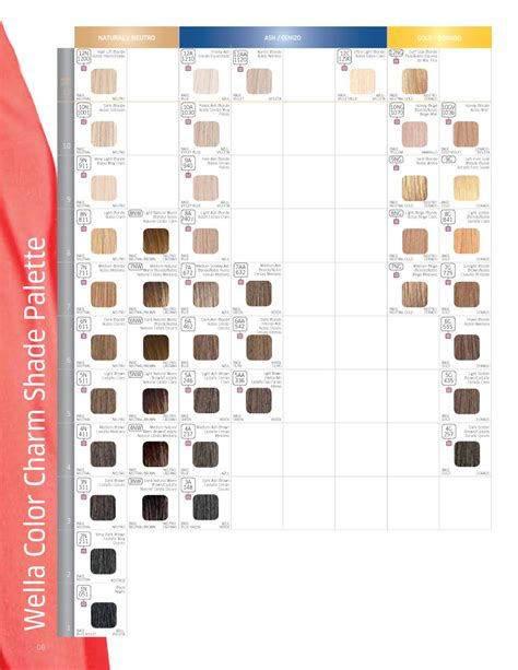 redkin color 26 redken shades eq color charts template lab