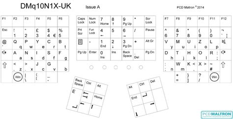 keyboard layout united kingdom extended united kingdom
