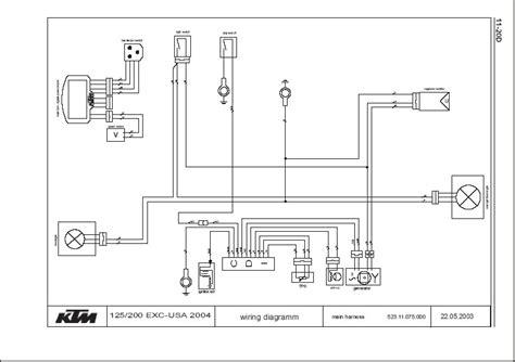wiring diagram 2004 ktm 450 exc on ktm exc transmission wiring diagram elsalvadorla 2003 ktm 250 exc wiring diagram wiring diagram fretboard