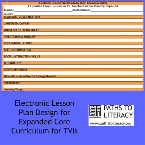 lesson plan template with drop down menu this lesson plan template has drop down menus for each of