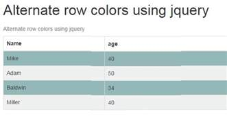 css alternate row color alternate table rows color using jquery or css js tutorials