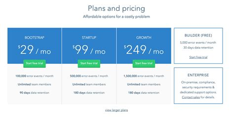pricing table design pattern pricing table design pattern exle at rollbar 6 of 195