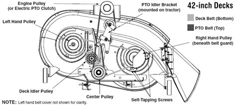 yard machine belt diagram mtd yard machine model 13af6088062 belt layout with springs