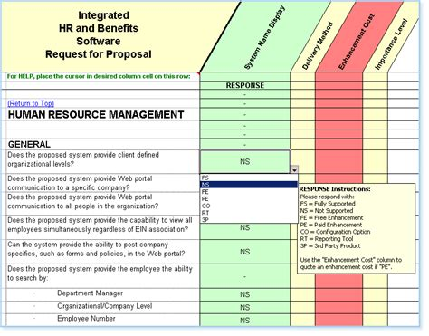Earthquake Preparation Checklist Risk Assessment Human Resources Hris Requirements Template