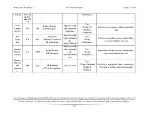 personal wellness plan template fcp wellness saas plan exle 1 0