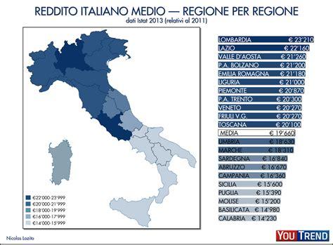stipendio d italia reddito pro capite le differenze tra le regioni
