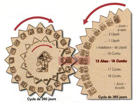 Calendario Haab Y Tzolkin Marcelo Lambert Calend 193 Maia Haab E Tzolkin