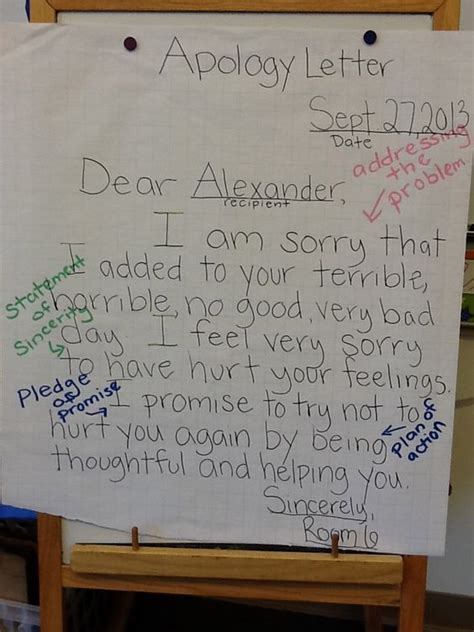 Apology Letter Lesson Plan The O Jays Modeling And Problem Statement On