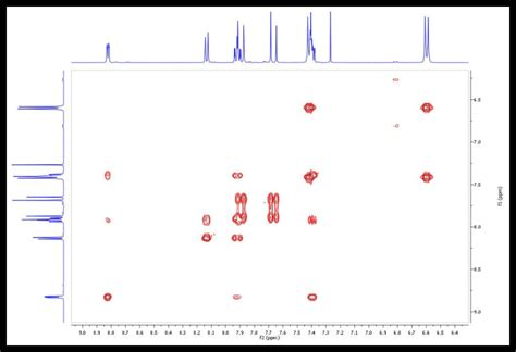 chemspider help uploading spectra