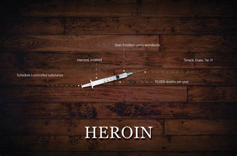 Iv Heroin Detox by And Addiction Information Substance Abuse