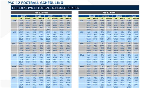 Section 11 Schedule by College Football Conference Matchups We Wish We Could See
