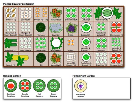 Square Foot Gardening Layout Mcintyre Square Foot Garden Plan Flickr Photo