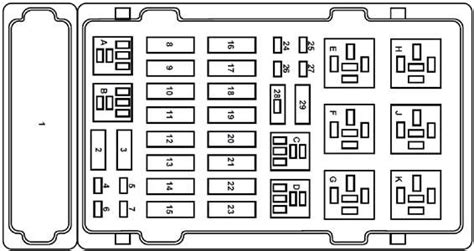ford  fuse panel diagram full hd quality version panel