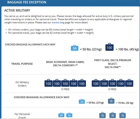 delta baggage rules related keywords delta airlines baggage policy delta airlines baggage