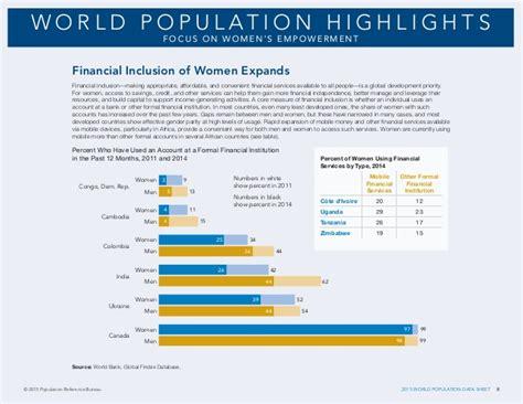 population reference bureau datos de la poblaci 243 n mundial 2015 population reference