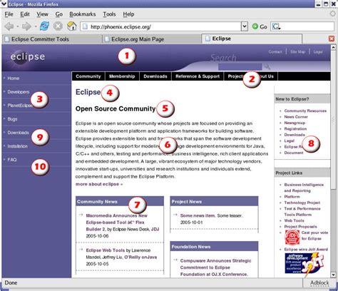 site layout wikipedia using phoenix eclipsepedia