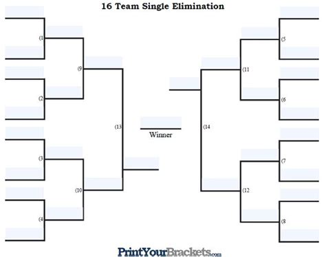 16 team double elimination seeded tournament bracket fillable 16 team single elimination tournament bracket