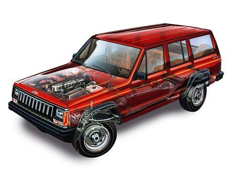 mazda jeep 2008 2008 mazda demio corots wiring diagrams coroflot design