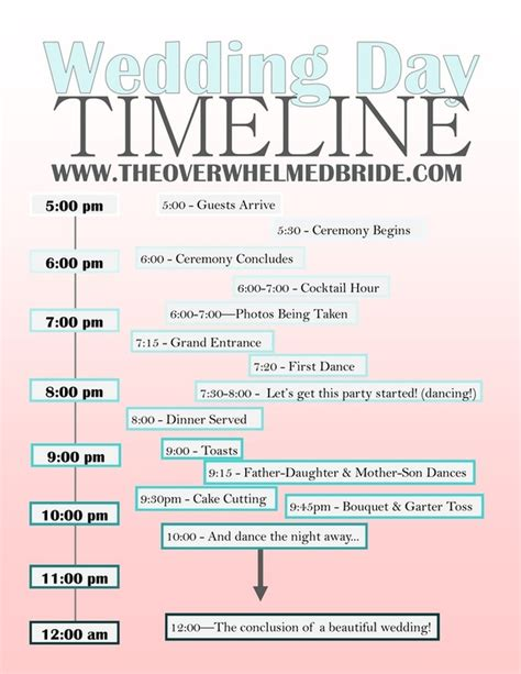 day of wedding timeline template wedding planning resources the overwhelmed