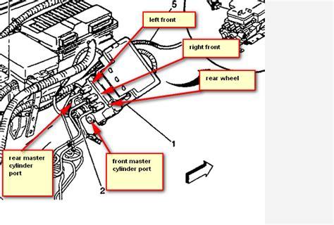 brake lines enter  abs controller   chevrolet silverado