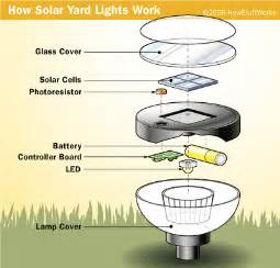 how do solar garden lights work producing light solar cells and producing light