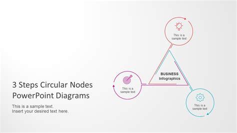 node template 3 steps circular nodes powerpoint diagrams slidemodel