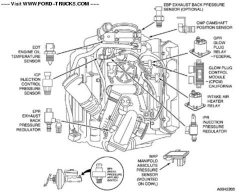 7 3 idm harness diagram get free image about wiring diagram