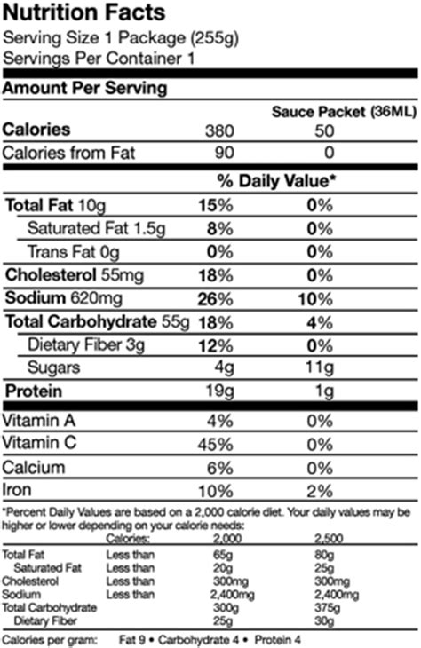 table nutrition vegetable nutrition facts table nutrition and dietetics