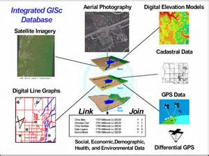 Introduction To Gis Course Outline by Introduction To Gis