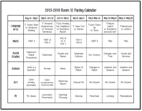 pacing calendar template for teachers today in grade august 2013