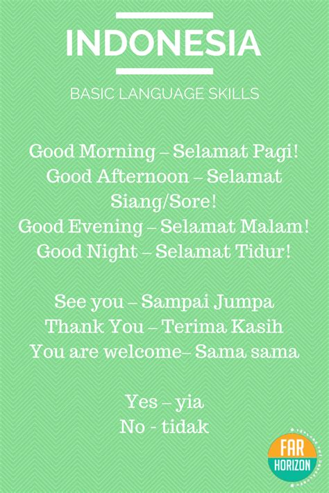 bahasa indonesia reblogged bahasa indonesia basic words