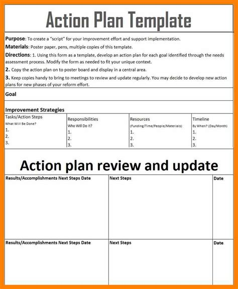 9 employee corrective action plan template gcsemaths