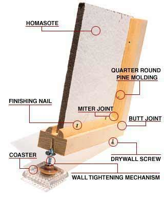 the instant extra bedroom finishing nails drywall
