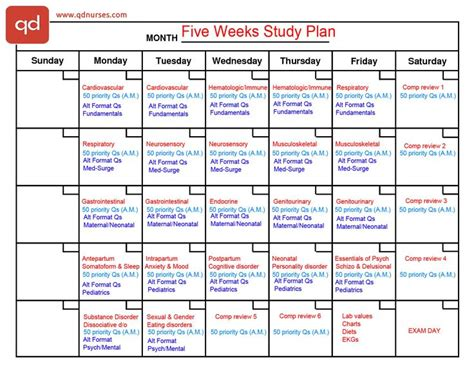 design lab high school calendar five weeks plan nclex nursing school and education
