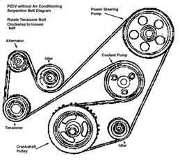 serpentine belt diagrams ford windstar images