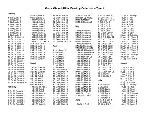printable schedule for reading the bible in one year two year reading schedule year 1 page 001 grace church