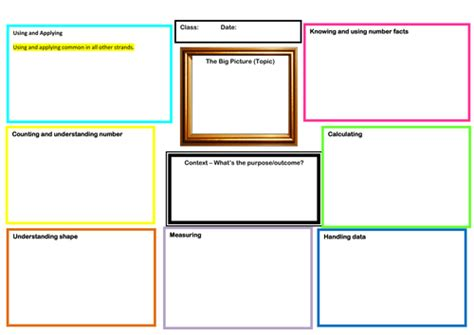 medium term plan template maths planning format based on the 5 minute plan by