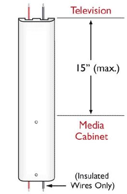 Wiring Solution Home Theater Cable Manager