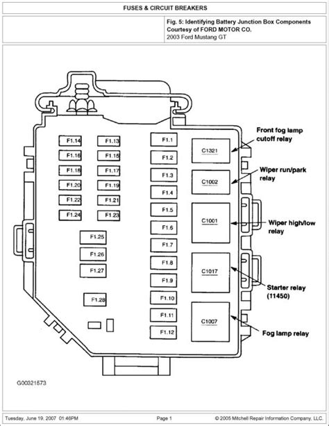 ford 2003 fuse box diagram 2003 ford mustang fuse box diagram fuse box and wiring