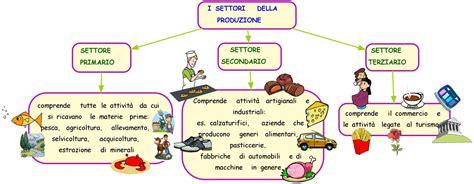 tecnologo alimentare roma tecnologia doc prisco agricoltura e industria