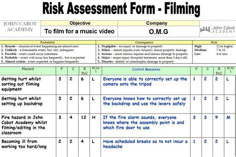 Amelia O Callaghan A2 Blog Risk Assessment Form Filming New Product Risk Assessment Template