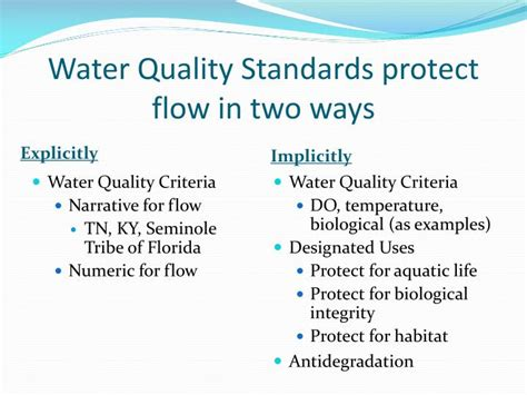 section 402 clean water act ppt alabama water policy symposium state wide water