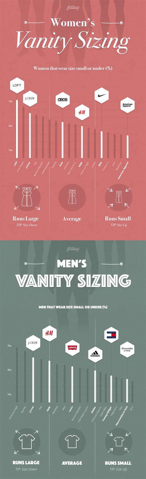 Navy Vanity Sizing by These Clothing Brands Run Either Big Or Small