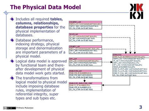 bis06 physical database models