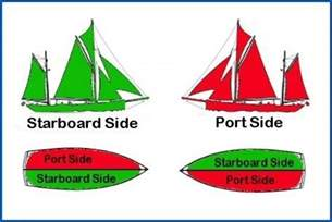 port and starboard colors what is the meaning of port starboard bow 2017 quora