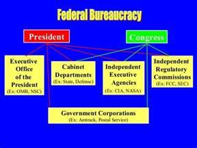 15 Cabinet Departments Federal Bureaucracy Ver1 Ppt