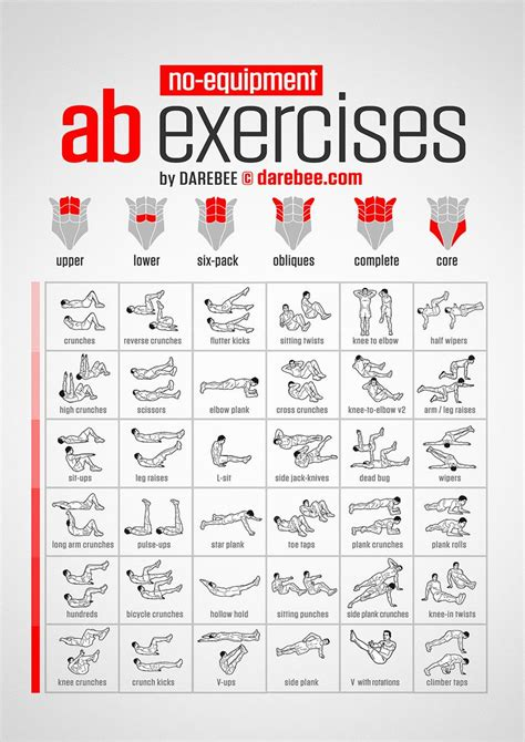 darebee  twitter  equipment ab exercises chart https