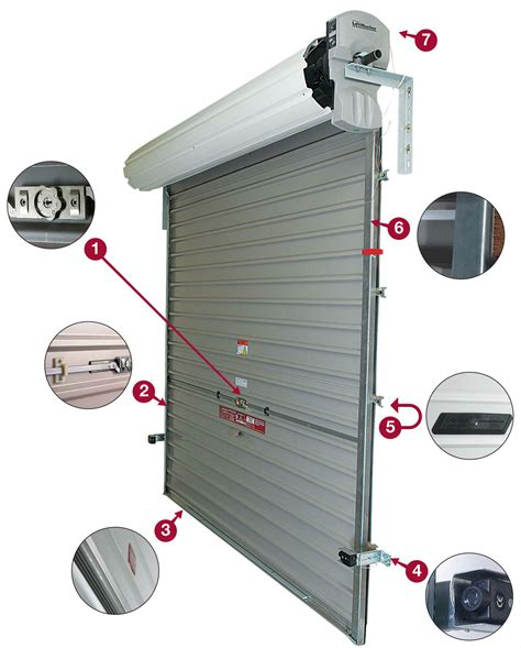 rollers for garage doors motor for roller garage door wageuzi