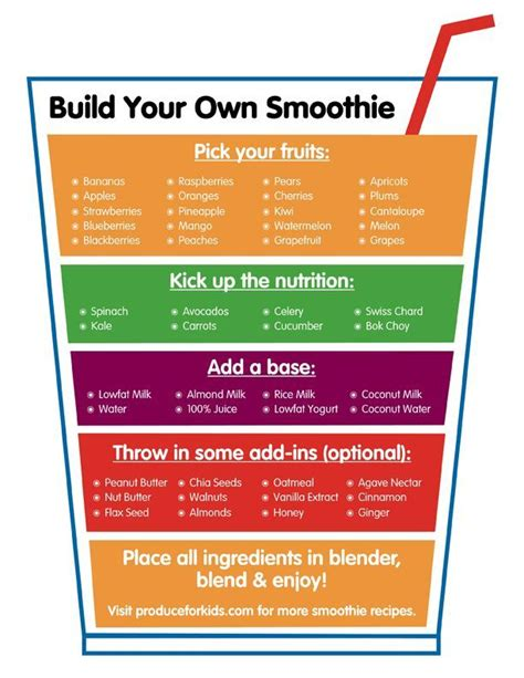 Printable Detox Smoothie Recipes by Build Your Own Smoothie Smoothies Smoothie Recipes And Food